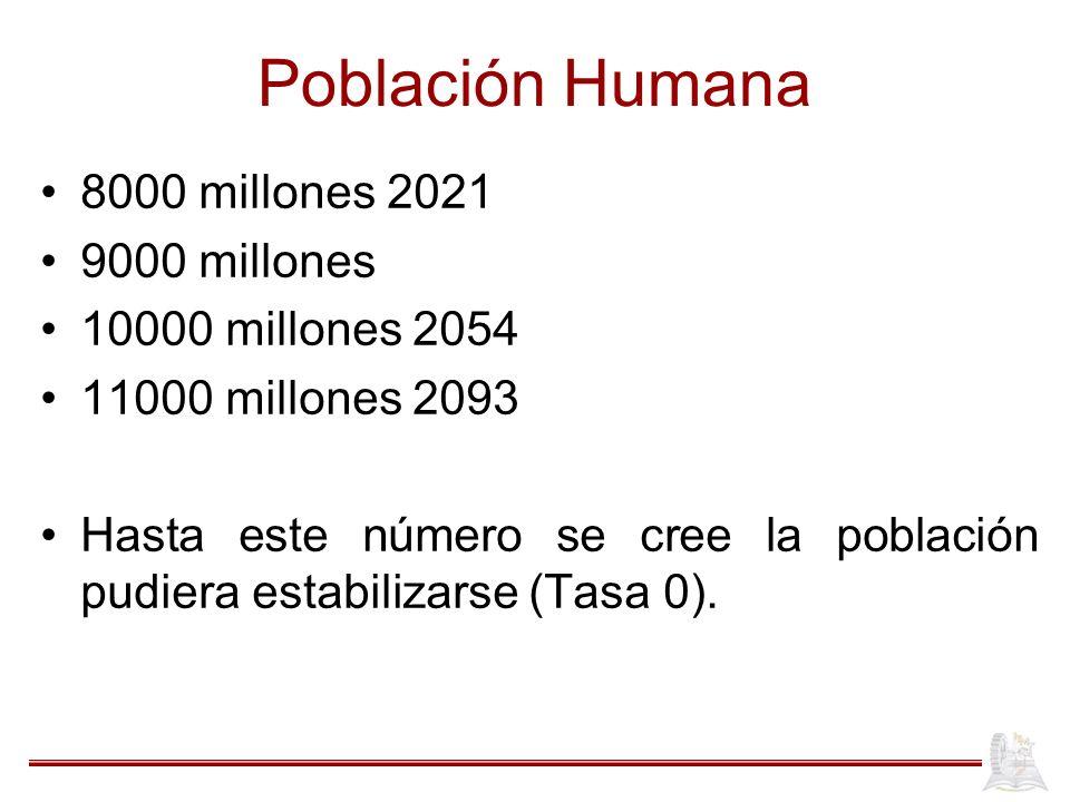 Población Humana 8000 millones 2021 9000 millones 10000 millones 2054 11000 millones 2093 Hasta este número se cree la población pudiera estabilizarse