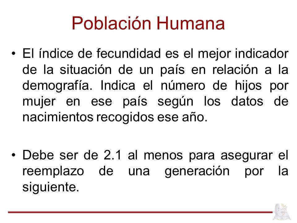 Población Humana El índice de fecundidad es el mejor indicador de la situación de un país en relación a la demografía. Indica el número de hijos por m