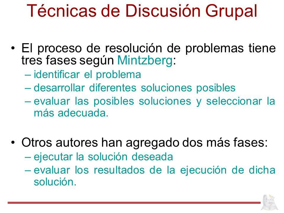 Técnicas de Discusión Grupal El proceso de resolución de problemas tiene tres fases según Mintzberg: –identificar el problema –desarrollar diferentes