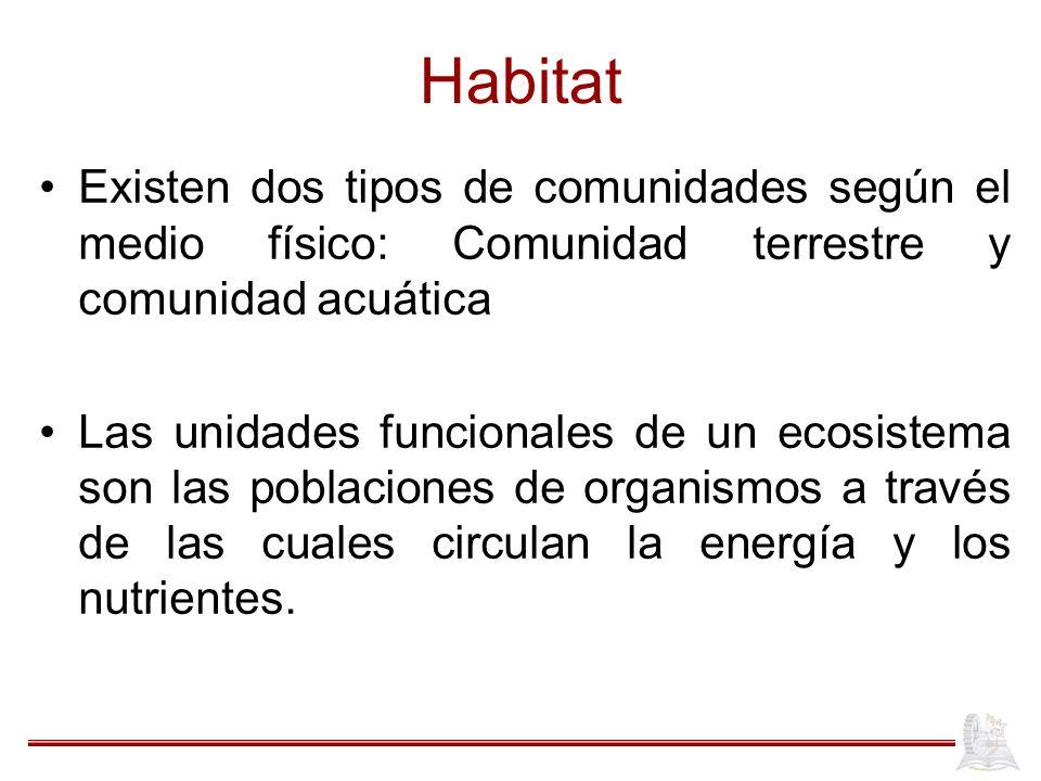 Habitat Existen dos tipos de comunidades según el medio físico: Comunidad terrestre y comunidad acuática Las unidades funcionales de un ecosistema son