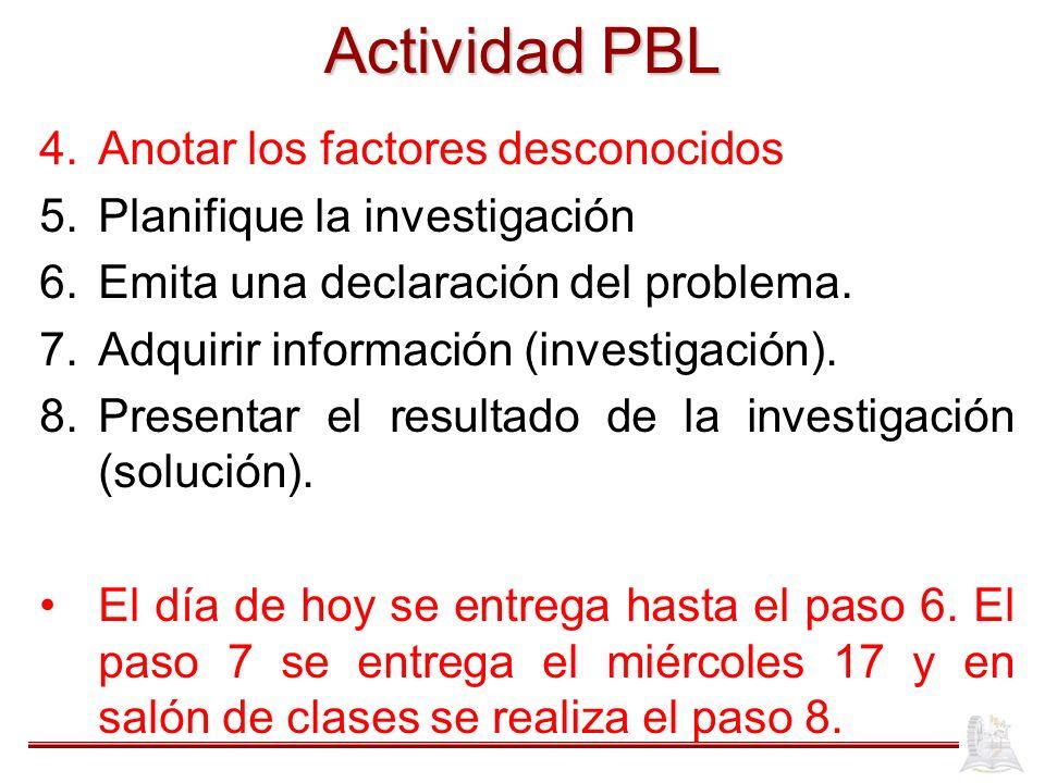 Actividad PBL 4.Anotar los factores desconocidos 5.Planifique la investigación 6.Emita una declaración del problema. 7.Adquirir información (investiga