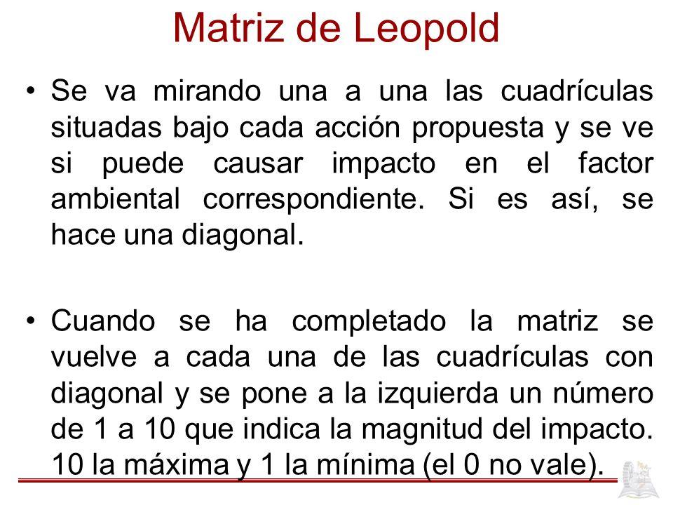 Matriz de Leopold Se va mirando una a una las cuadrículas situadas bajo cada acción propuesta y se ve si puede causar impacto en el factor ambiental c