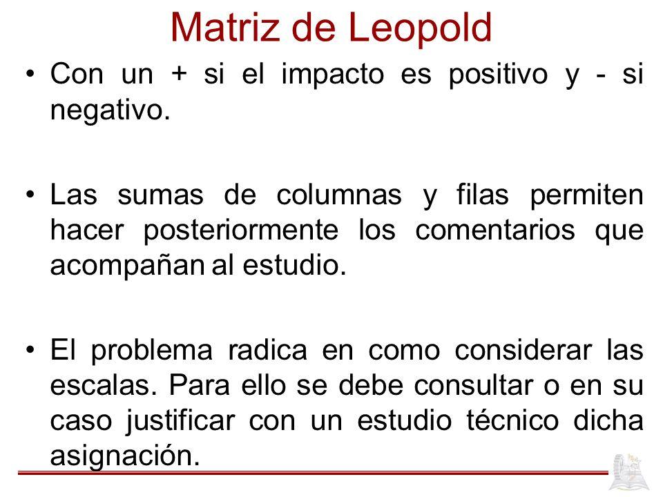Matriz de Leopold Con un + si el impacto es positivo y - si negativo. Las sumas de columnas y filas permiten hacer posteriormente los comentarios que