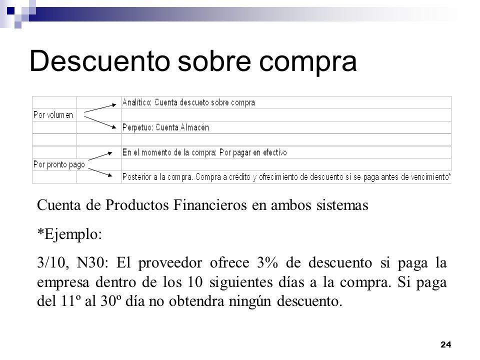 24 Descuento sobre compra Cuenta de Productos Financieros en ambos sistemas *Ejemplo: 3/10, N30: El proveedor ofrece 3% de descuento si paga la empres