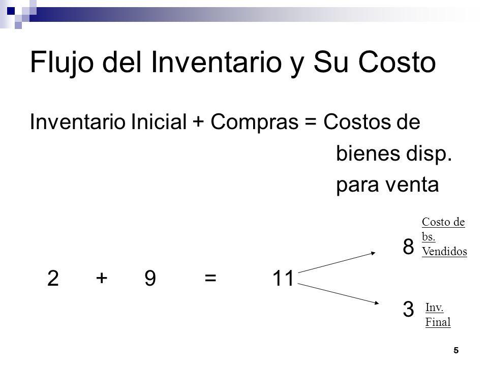 5 Flujo del Inventario y Su Costo Inventario Inicial + Compras = Costos de bienes disp. para venta 8 2 + 9 = 11 3 Costo de bs. Vendidos Inv. Final