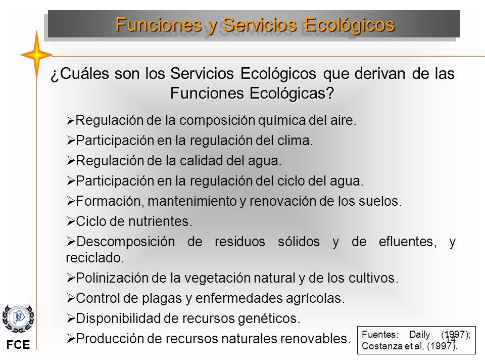 14 ¿Cuáles son los Servicios Ecológicos que derivan de las Funciones Ecológicas? Regulación de la composición química del aire. Participación en la re