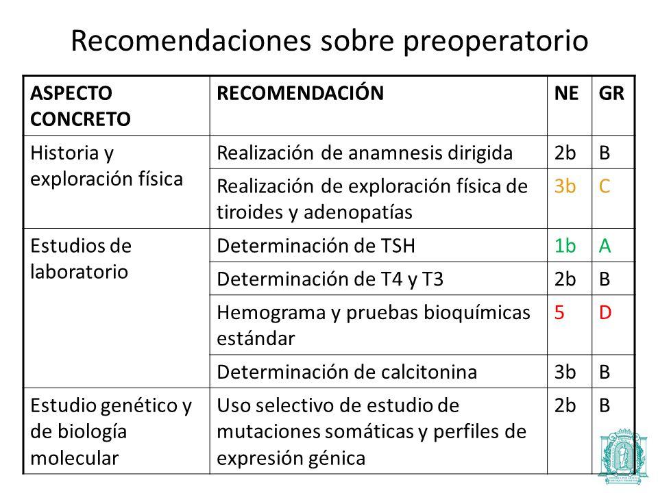 Recomendaciones sobre preoperatorio ASPECTO CONCRETO RECOMENDACIÓNNEGR Historia y exploración física Realización de anamnesis dirigida2bB Realización de exploración física de tiroides y adenopatías 3bC Estudios de laboratorio Determinación de TSH1bA Determinación de T4 y T32bB Hemograma y pruebas bioquímicas estándar 5D Determinación de calcitonina3bB Estudio genético y de biología molecular Uso selectivo de estudio de mutaciones somáticas y perfiles de expresión génica 2bB