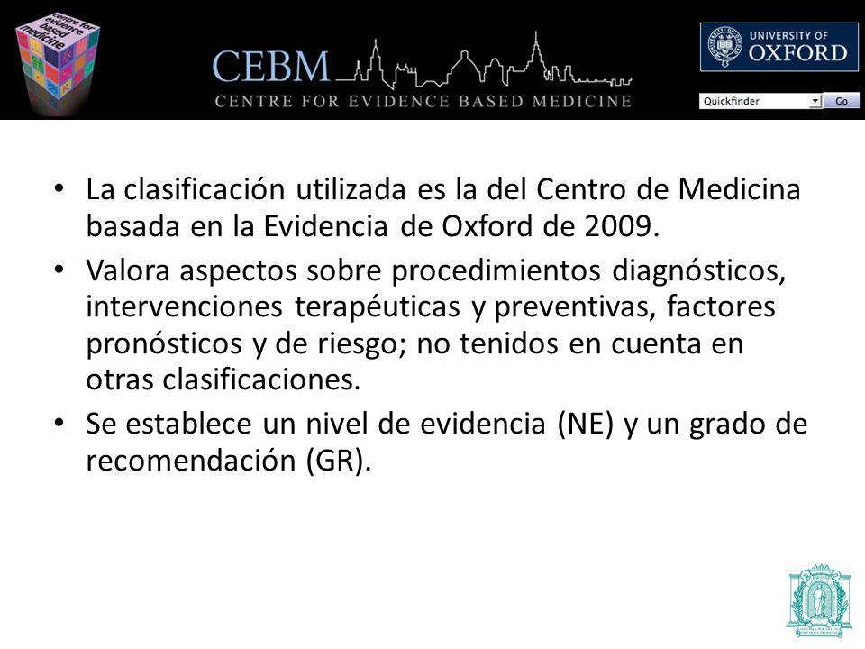 La clasificación utilizada es la del Centro de Medicina basada en la Evidencia de Oxford de 2009.
