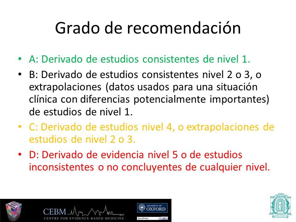 Grado de recomendación A: Derivado de estudios consistentes de nivel 1.