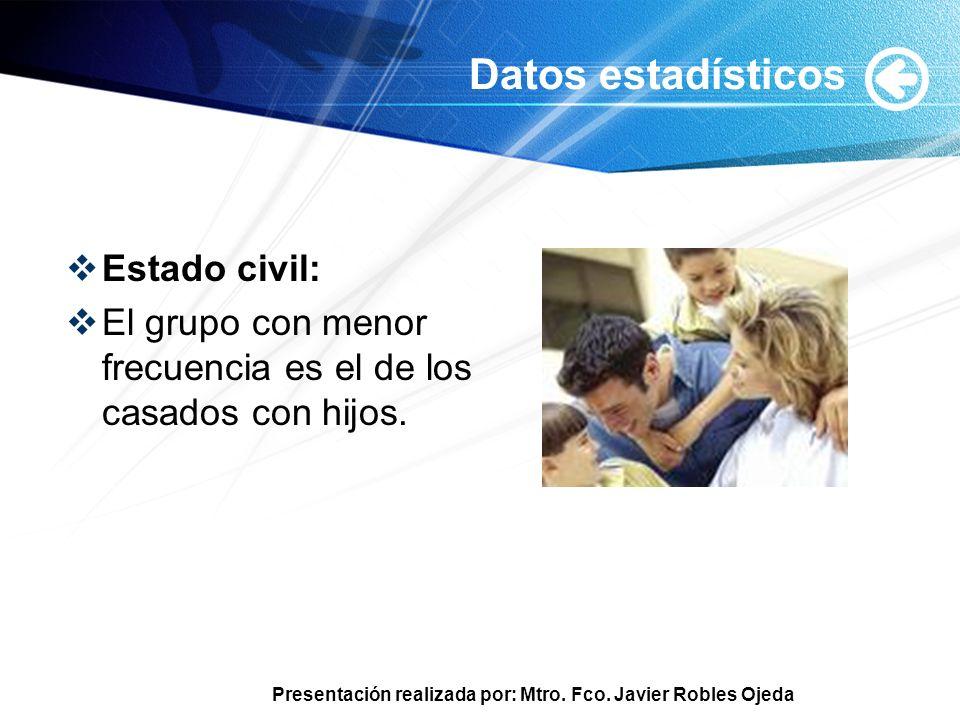 Presentación realizada por: Mtro. Fco. Javier Robles Ojeda Datos estadísticos Estado civil: El grupo con menor frecuencia es el de los casados con hij