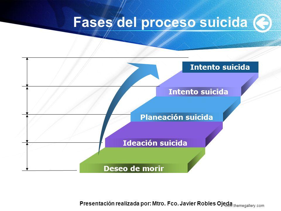Presentación realizada por: Mtro. Fco. Javier Robles Ojeda www.themegallery.com Fases del proceso suicida Intento suicida Planeación suicida Ideación