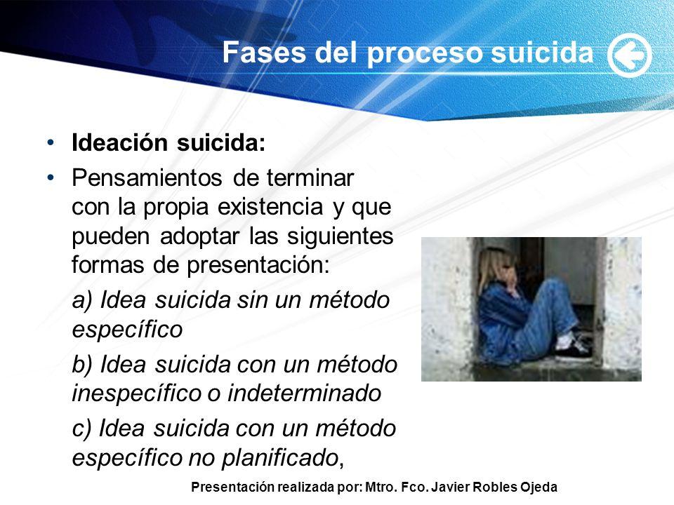 Presentación realizada por: Mtro. Fco. Javier Robles Ojeda Fases del proceso suicida Ideación suicida: Pensamientos de terminar con la propia existenc