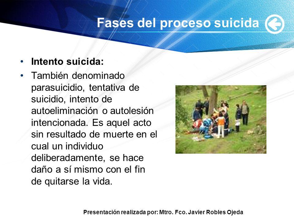 Presentación realizada por: Mtro. Fco. Javier Robles Ojeda Fases del proceso suicida Intento suicida: También denominado parasuicidio, tentativa de su