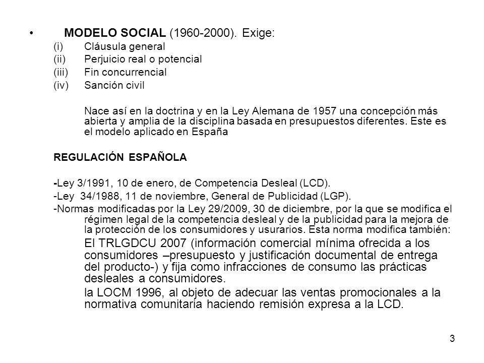 3 MODELO SOCIAL (1960-2000). Exige: (i)Cláusula general (ii)Perjuicio real o potencial (iii)Fin concurrencial (iv)Sanción civil Nace así en la doctrin