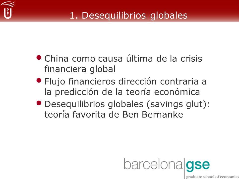 1. Desequilibrios globales China como causa última de la crisis financiera global Flujo financieros dirección contraria a la predicción de la teoría e