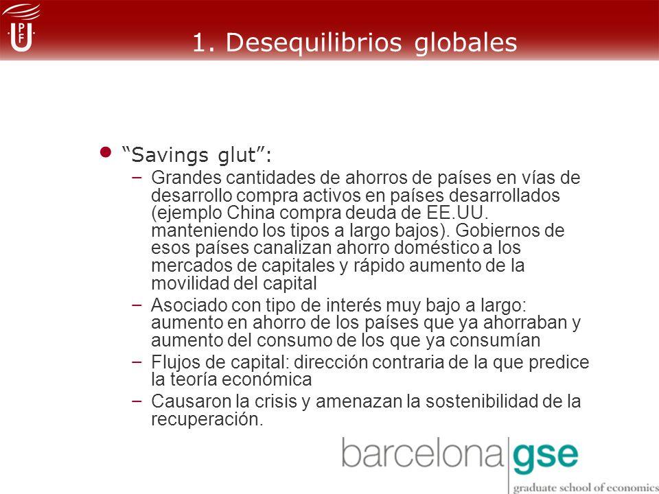 1. Desequilibrios globales Savings glut: – Grandes cantidades de ahorros de países en vías de desarrollo compra activos en países desarrollados (ejemp
