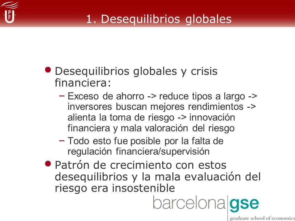 1. Desequilibrios globales Desequilibrios globales y crisis financiera: – Exceso de ahorro -> reduce tipos a largo -> inversores buscan mejores rendim