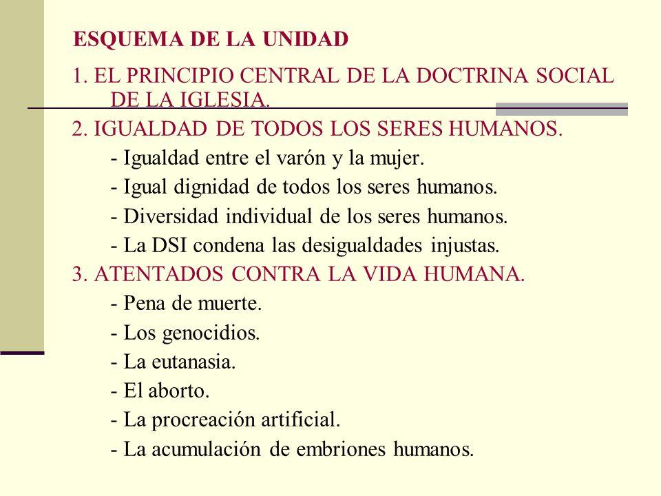 TEMA 7 LA DIGNIDAD DE LA PERSONA HUMANA