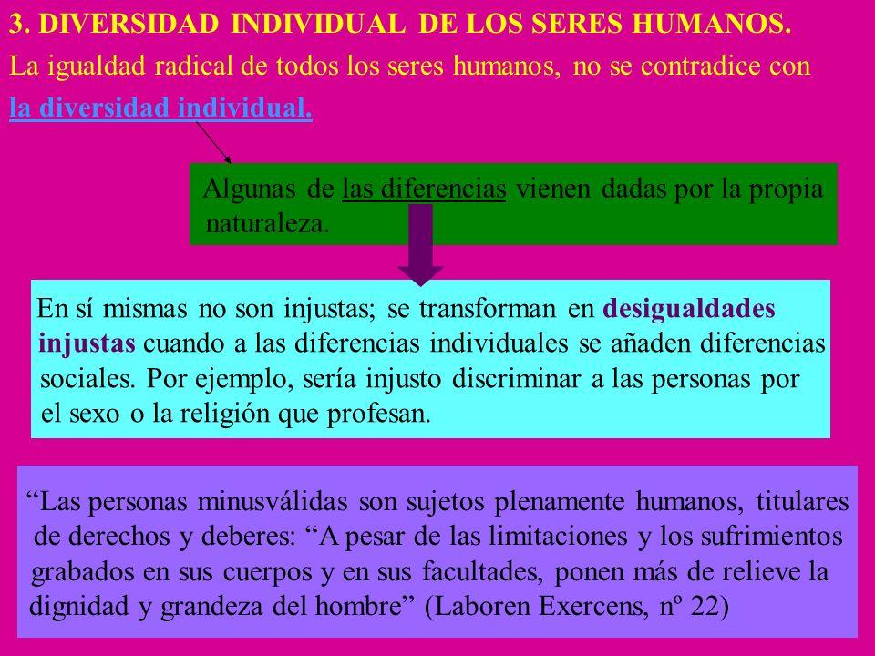 2. IGUAL DIGNIDAD DE TODOS LOS SERES HUMANOS. Tal dignidad proviene del hecho de ser persona humana, ser hombre o ser mujer y no por ser tal hombre o