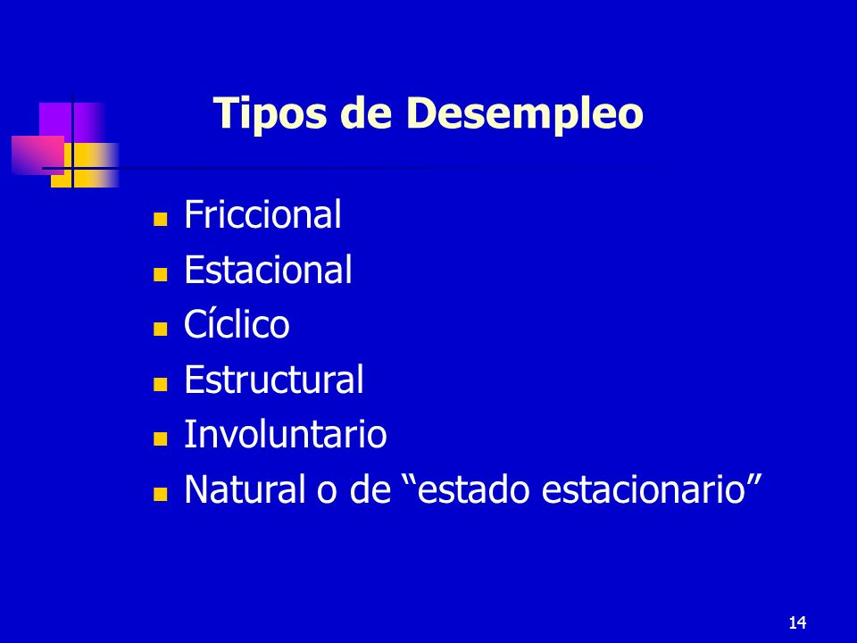 14 Tipos de Desempleo Friccional Estacional Cíclico Estructural Involuntario Natural o de estado estacionario