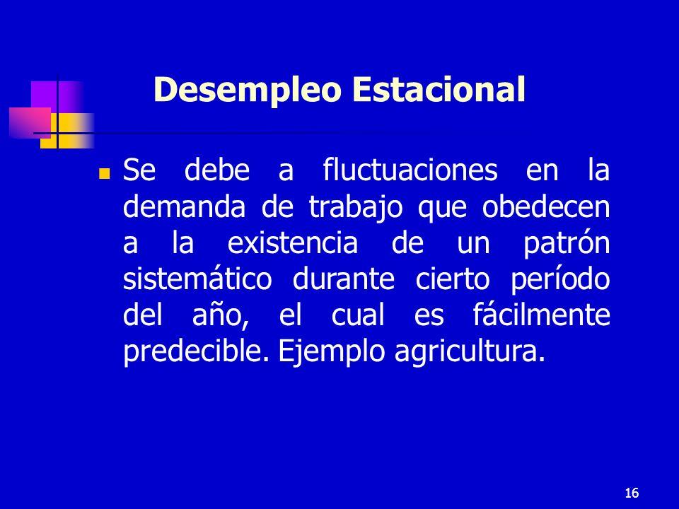 16 Desempleo Estacional Se debe a fluctuaciones en la demanda de trabajo que obedecen a la existencia de un patrón sistemático durante cierto período del año, el cual es fácilmente predecible.
