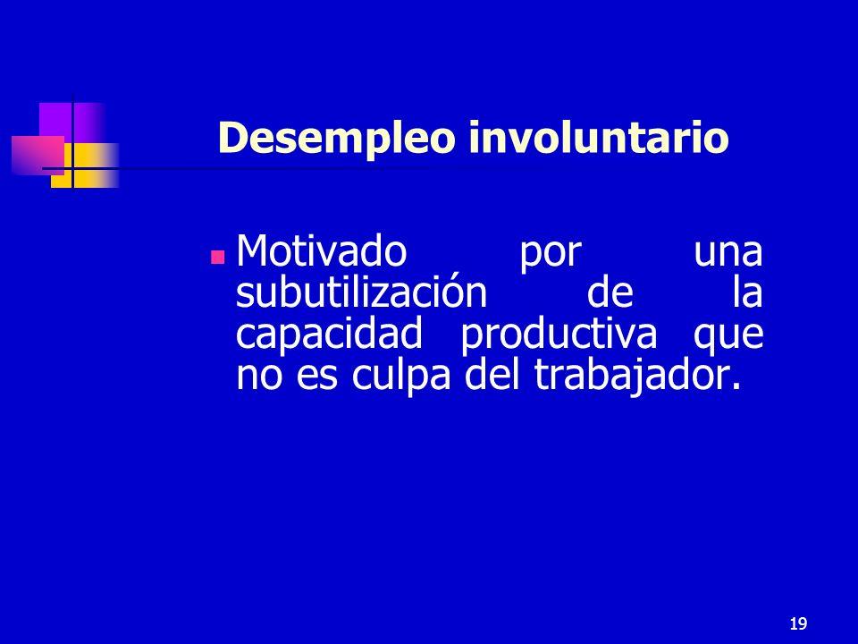 19 Desempleo involuntario Motivado por una subutilización de la capacidad productiva que no es culpa del trabajador.