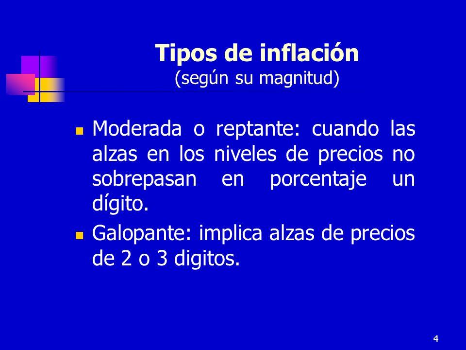 5 Hiperinflación: los precios se disparan en forma bruta, alcanzando tasas de millones o miles de millones por ciento año.