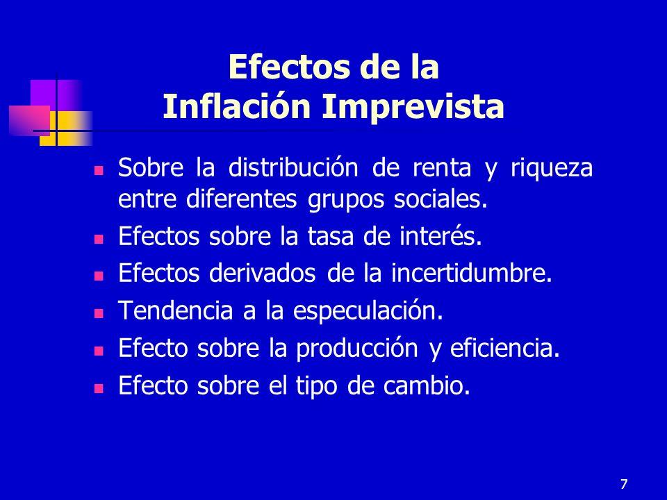 7 Efectos de la Inflación Imprevista Sobre la distribución de renta y riqueza entre diferentes grupos sociales.