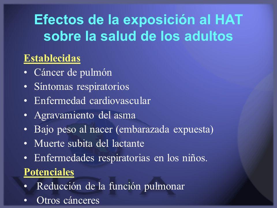 Efectos de la exposición al HAT sobre la salud de los adultos Establecidas Cáncer de pulmón Síntomas respiratorios Enfermedad cardiovascular Agravamie