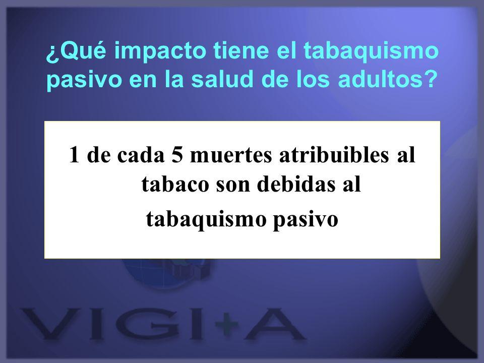¿Qué impacto tiene el tabaquismo pasivo en la salud de los adultos? 1 de cada 5 muertes atribuibles al tabaco son debidas al tabaquismo pasivo