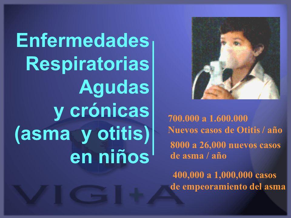 Enfermedades Respiratorias Agudas y crónicas (asma y otitis) en niños 8000 a 26,000 nuevos casos de asma / año 700.000 a 1.600.000 Nuevos casos de Oti