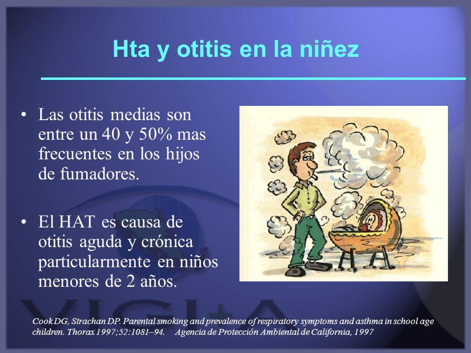 Hta y otitis en la niñez Las otitis medias son entre un 40 y 50% mas frecuentes en los hijos de fumadores. El HAT es causa de otitis aguda y crónica p
