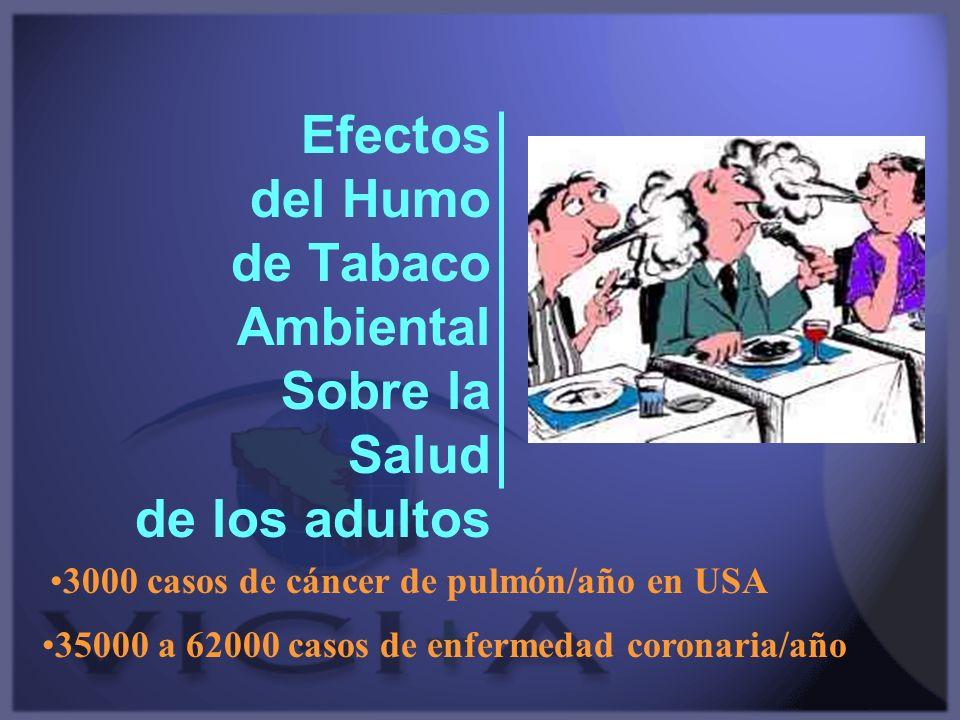 Efectos del Humo de Tabaco Ambiental Sobre la Salud de los adultos 35000 a 62000 casos de enfermedad coronaria/año 3000 casos de cáncer de pulmón/año
