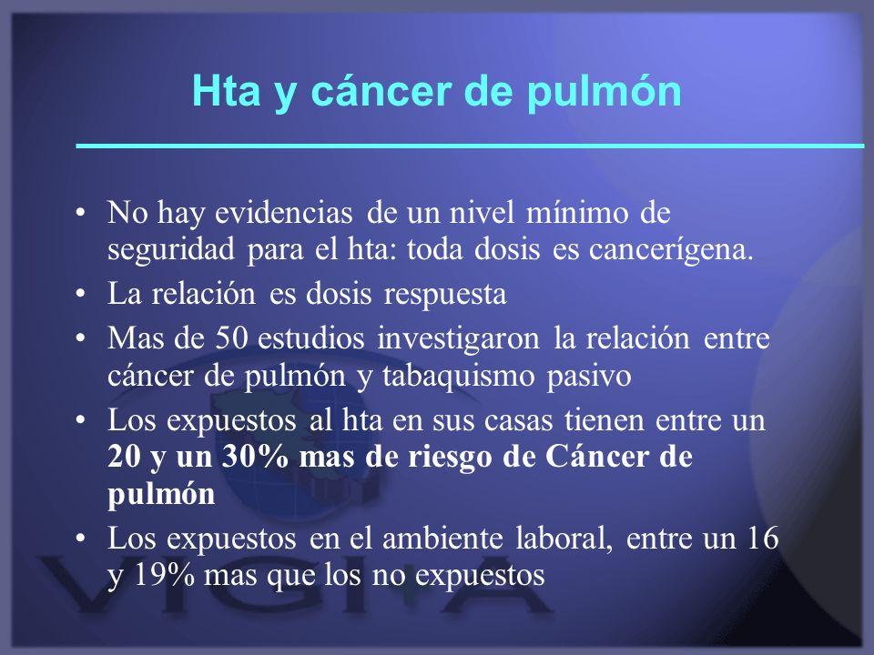 Hta y cáncer de pulmón No hay evidencias de un nivel mínimo de seguridad para el hta: toda dosis es cancerígena. La relación es dosis respuesta Mas de