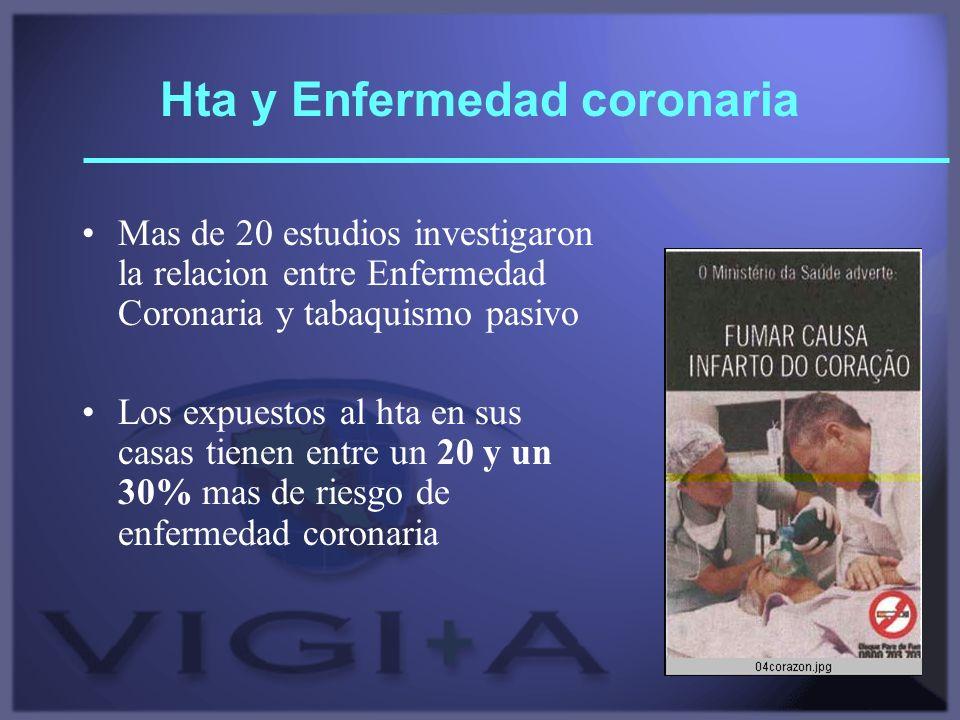 Hta y Enfermedad coronaria Mas de 20 estudios investigaron la relacion entre Enfermedad Coronaria y tabaquismo pasivo Los expuestos al hta en sus casa