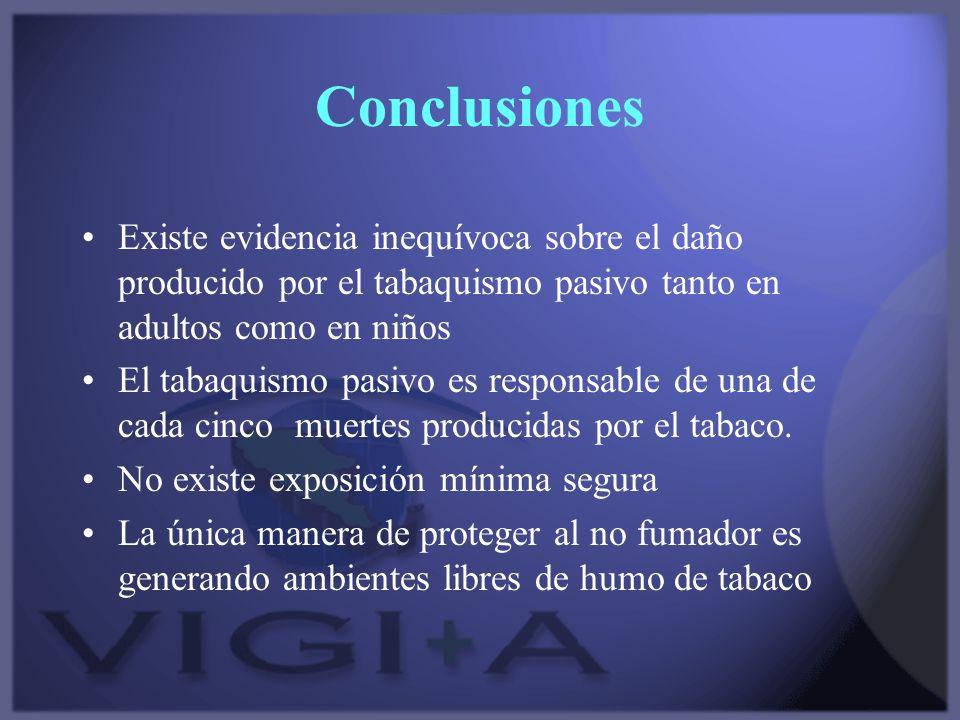 Conclusiones Existe evidencia inequívoca sobre el daño producido por el tabaquismo pasivo tanto en adultos como en niños El tabaquismo pasivo es respo