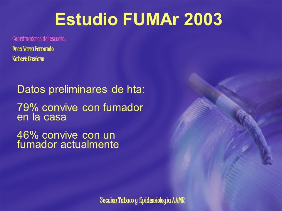 Coordinadores del estudio: Dres Verra Fernando Zabert Gustavo Estudio FUMAr 2003 Seccion Tabaco y Epidemiologia AAMR Datos preliminares de hta: 79% co