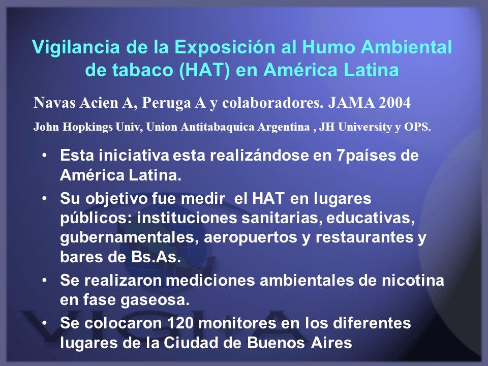 Vigilancia de la Exposición al Humo Ambiental de tabaco (HAT) en América Latina Esta iniciativa esta realizándose en 7países de América Latina. Su obj