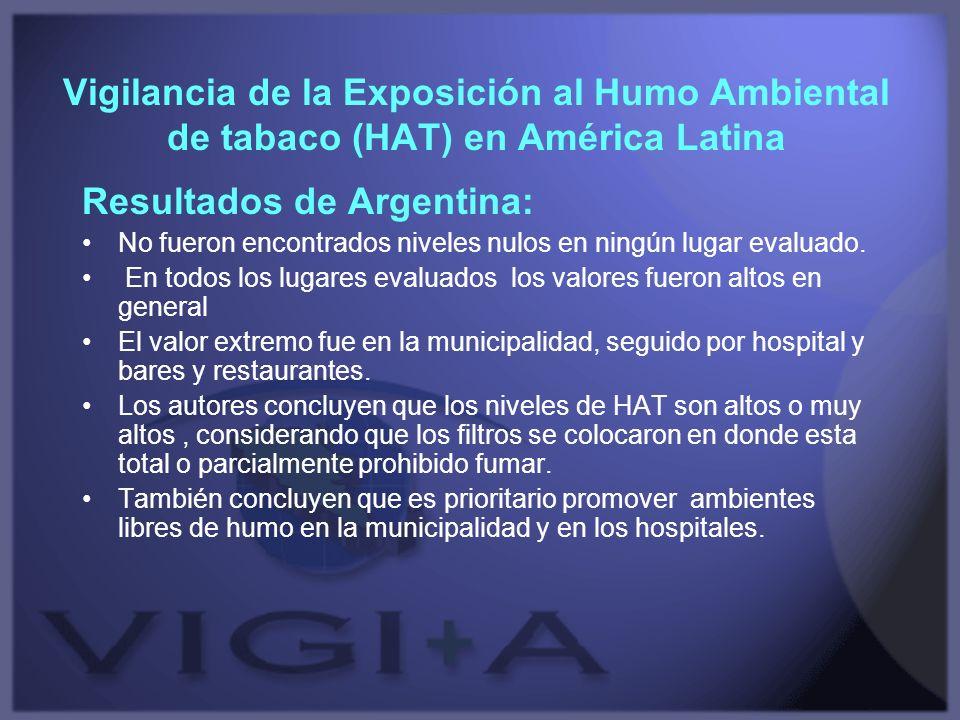 Vigilancia de la Exposición al Humo Ambiental de tabaco (HAT) en América Latina Resultados de Argentina: No fueron encontrados niveles nulos en ningún