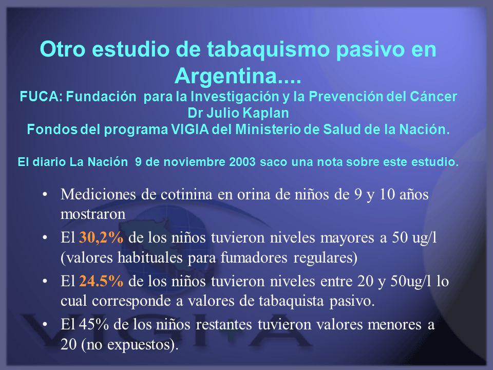 Otro estudio de tabaquismo pasivo en Argentina.... FUCA: Fundación para la Investigación y la Prevención del Cáncer Dr Julio Kaplan Fondos del program