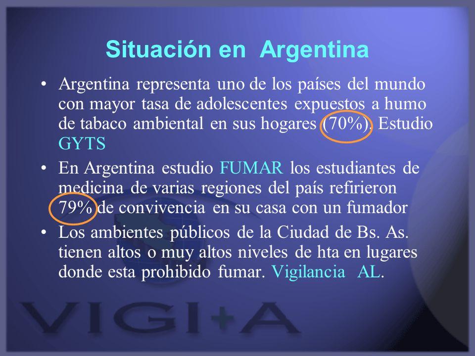 Situación en Argentina Argentina representa uno de los países del mundo con mayor tasa de adolescentes expuestos a humo de tabaco ambiental en sus hog