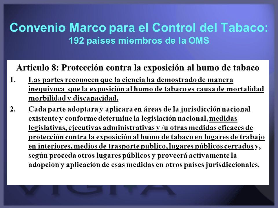 Convenio Marco para el Control del Tabaco: 192 países miembros de la OMS Articulo 8: Protección contra la exposición al humo de tabaco 1.Las partes re