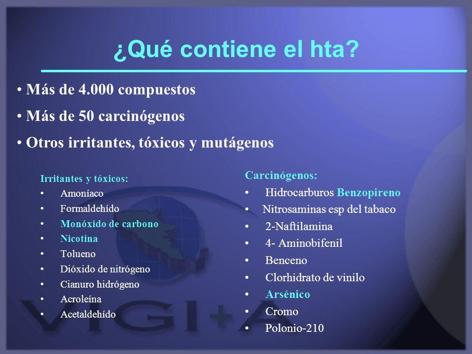 ¿Qué contiene el hta? Irritantes y tóxicos: Amoníaco Formaldehído Monóxido de carbono Nicotina Tolueno Dióxido de nitrógeno Cianuro hidrógeno Acroleín