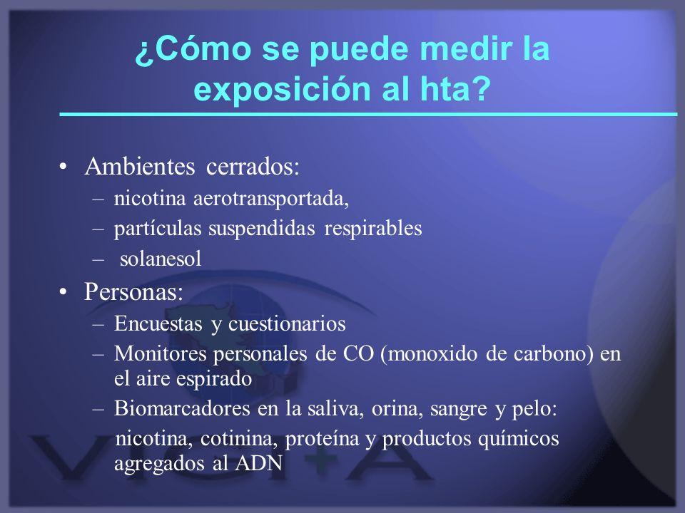 ¿Cómo se puede medir la exposición al hta? Ambientes cerrados: –nicotina aerotransportada, –partículas suspendidas respirables – solanesol Personas: –