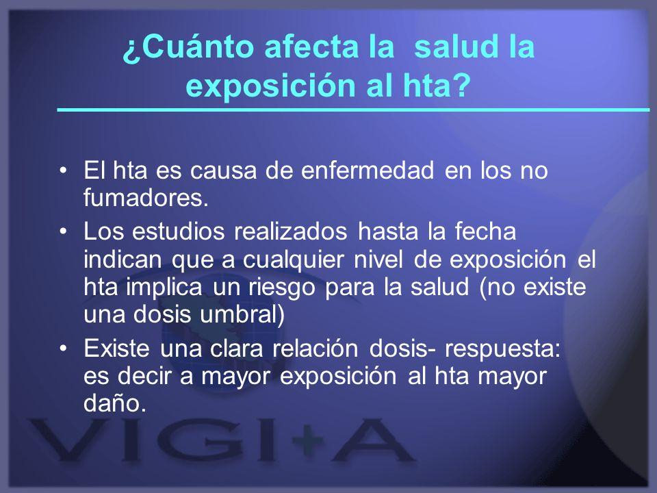 ¿Cuánto afecta la salud la exposición al hta? El hta es causa de enfermedad en los no fumadores. Los estudios realizados hasta la fecha indican que a