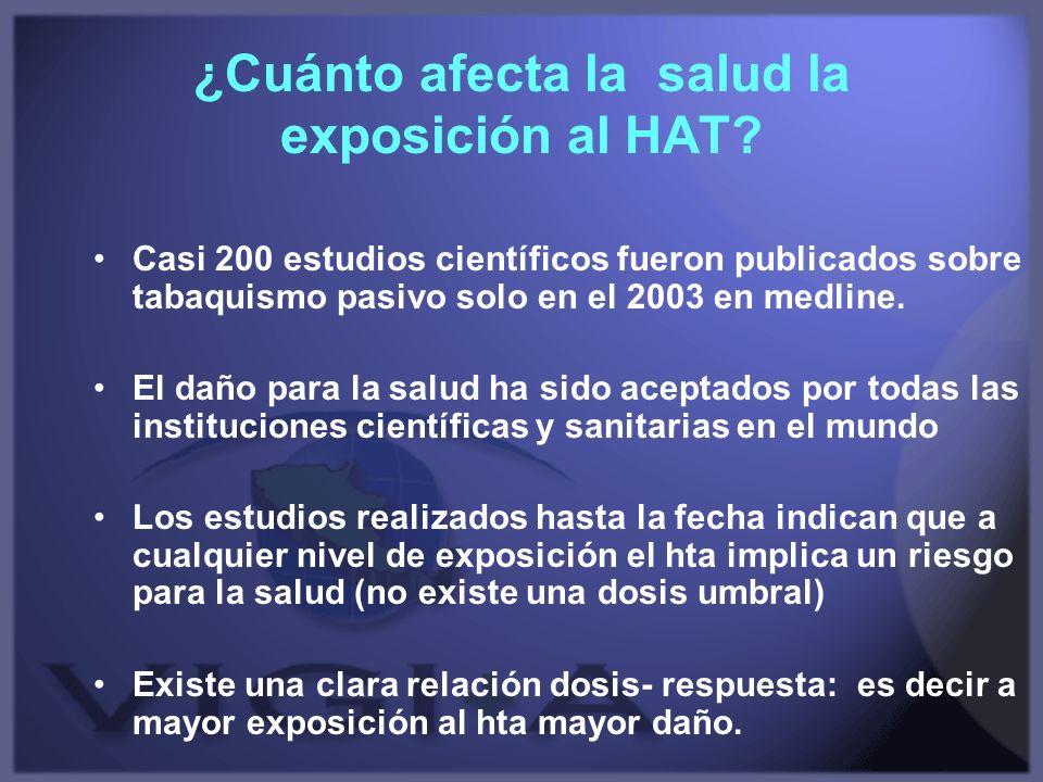 ¿Cuánto afecta la salud la exposición al HAT? Casi 200 estudios científicos fueron publicados sobre tabaquismo pasivo solo en el 2003 en medline. El d