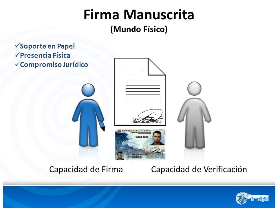 Capacidad de FirmaCapacidad de Verificación Soporte en Papel Presencia Física Compromiso Jurídico Firma Manuscrita (Mundo Físico)