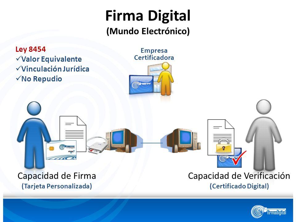 Capacidad de Firma (Tarjeta Personalizada) Capacidad de Verificación (Certificado Digital) Empresa Certificadora Ley 8454 Valor Equivalente Vinculació