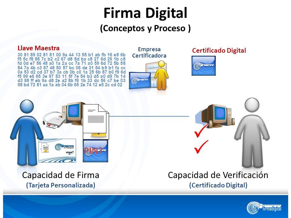 Firma Digital (Conceptos y Proceso ) Capacidad de Verificación (Certificado Digital) Empresa Certificadora Certificado Digital Llave Maestra PIN? Capa