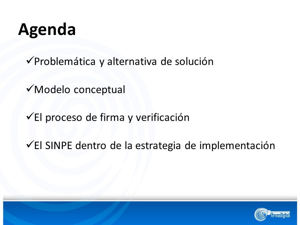 Agenda Problemática y alternativa de solución Modelo conceptual El proceso de firma y verificación El SINPE dentro de la estrategia de implementación